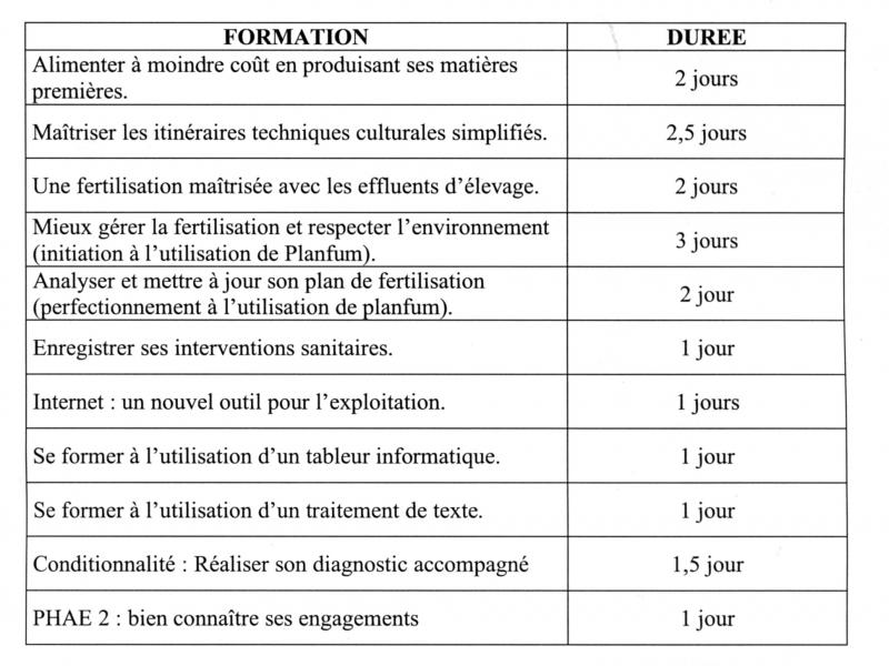 Les formations.